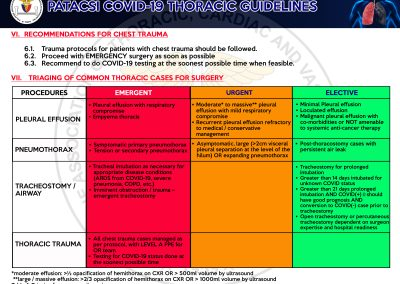 Thoracic Guidelines on Covid19 Page 10
