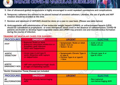 Vascular Guidelines on Covid19 Page 5