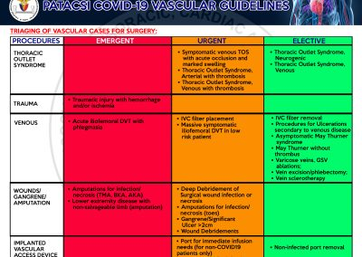 Vascular Guidelines on Covid19 Page 7